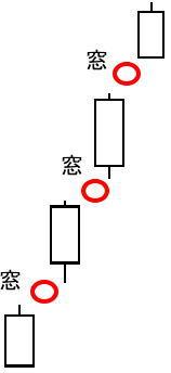 三空踏み上げの基本形