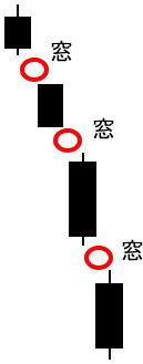 三空叩き込みの基本形