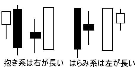 抱き線とはらみ線の区別の仕方