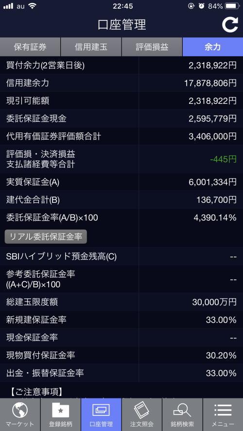 SBI証券の口座管理画面