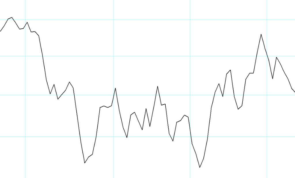 ネックラインの練習用チャート