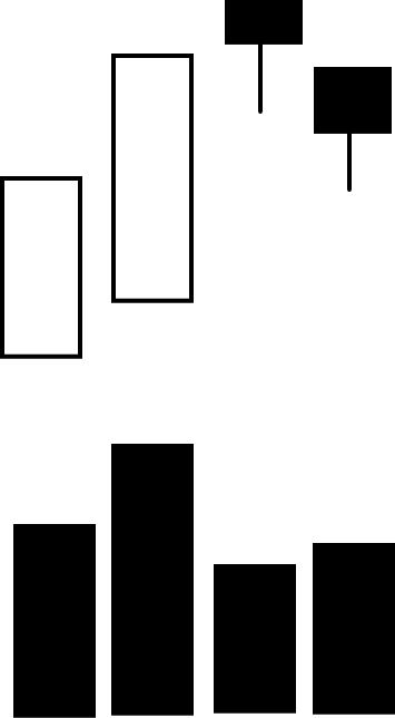 正常なローソク足と出来高の関係を表した図